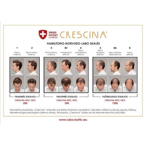 Crescina Transdermic Technology Complete Treatment 500 Man 20amp. (10+10)